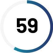 Gráfico circular com o número 59 no centro