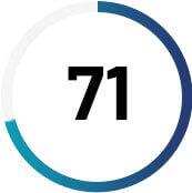 Gráfico circular com o número 71 no centro