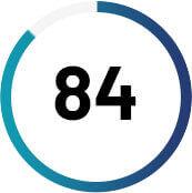 Gráfico circular com o número 84 no centro